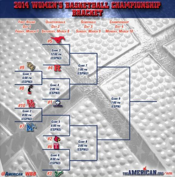 American Athletic Conference Women's Basketball Tournament - Session 2 at Mohegan Sun Arena